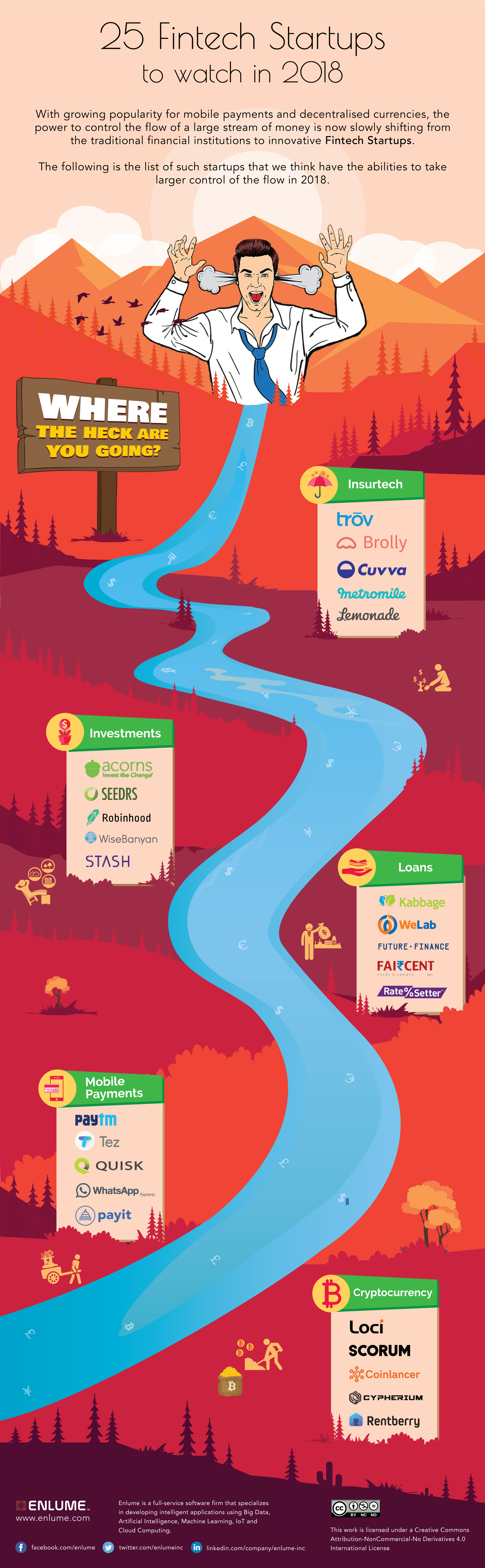 25-top-fintech-startups-to-watch-in-2018-infographic
