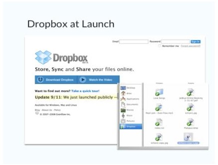How Dropbox achieved a valuation of $10 Bn starting with an MVP