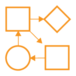 Extract-transform-load-ETL